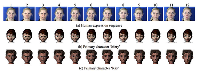 Learning to Generate 3D Stylized Character Expressions from Humans