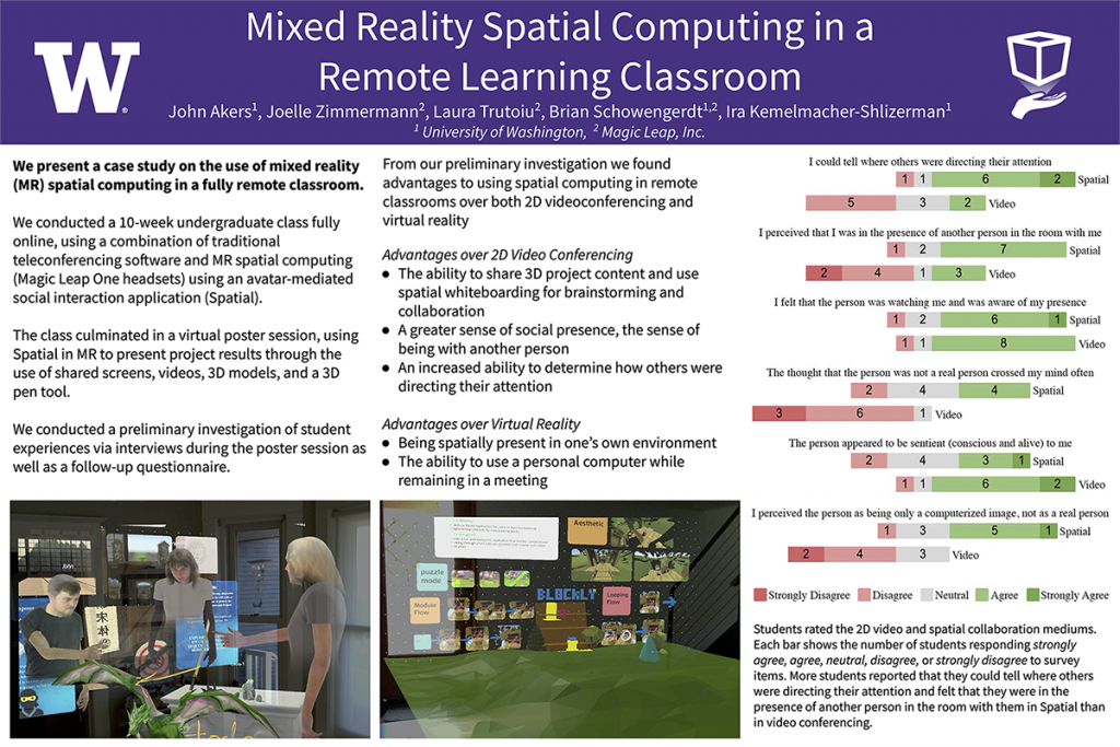 UWRL poster at SUI 2020 Conference